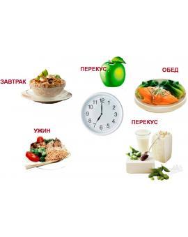Режим питания для тренировок и похудения: организация и особенности